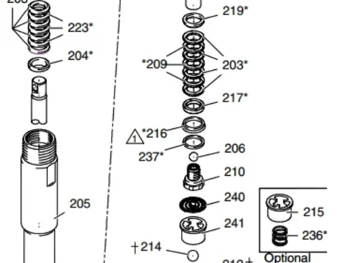 Graco Mark X Max Platinum – Technical drawing & spare parts order list